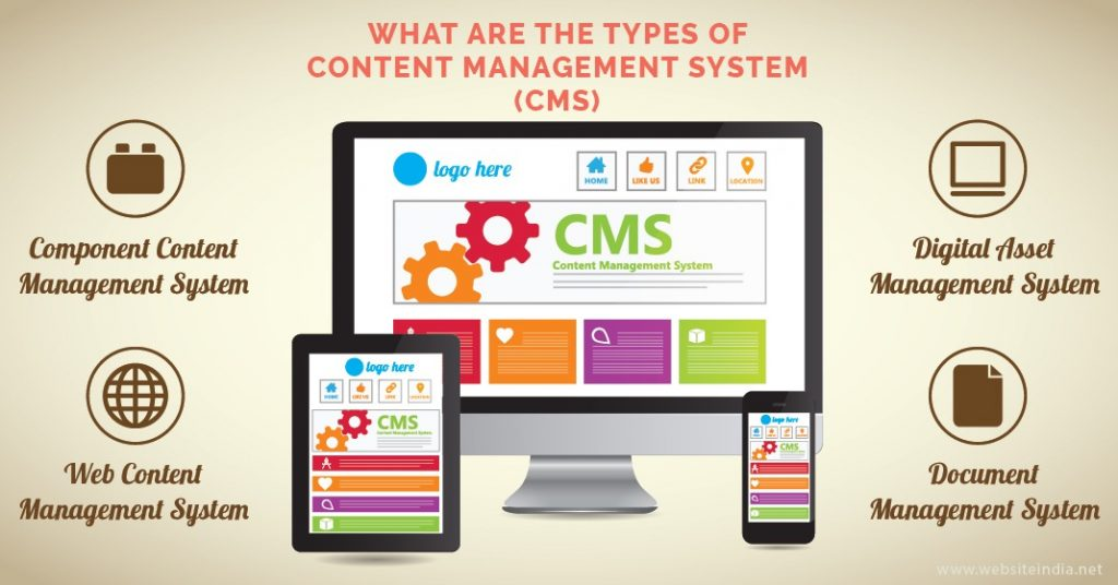 What Are The Types Of Content Management System Cms Neel Networks